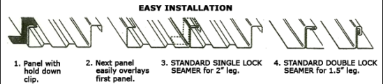 PanelClips_Standing_Seam_Installation